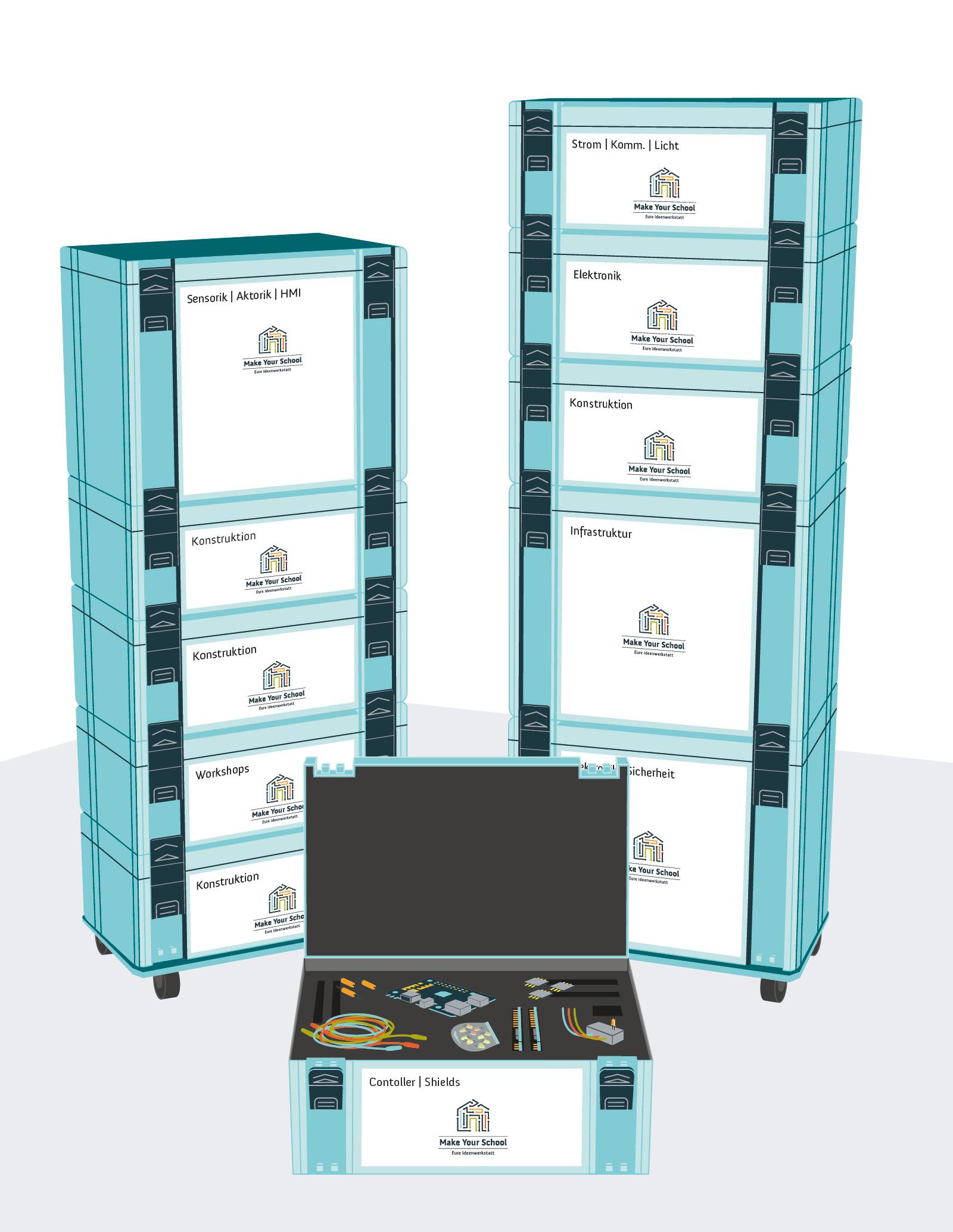 Eine Zeichnung des Materialkoffers, der aus elf einzelnen Kisten besteht.